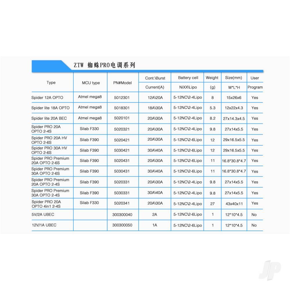 ZTW5030302-3.jpg