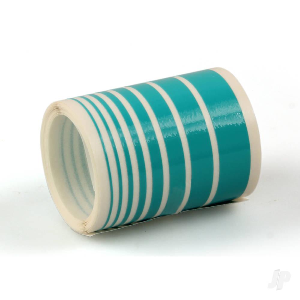 Trimline Turquoise